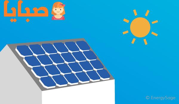مصادر الطاقة في البيئة الصحراوية – المكتبة الرقمية – للصف السادس الابتدائي 2020