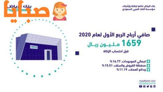 طريقة تغيير رقم الجوال في بنك الرياض
